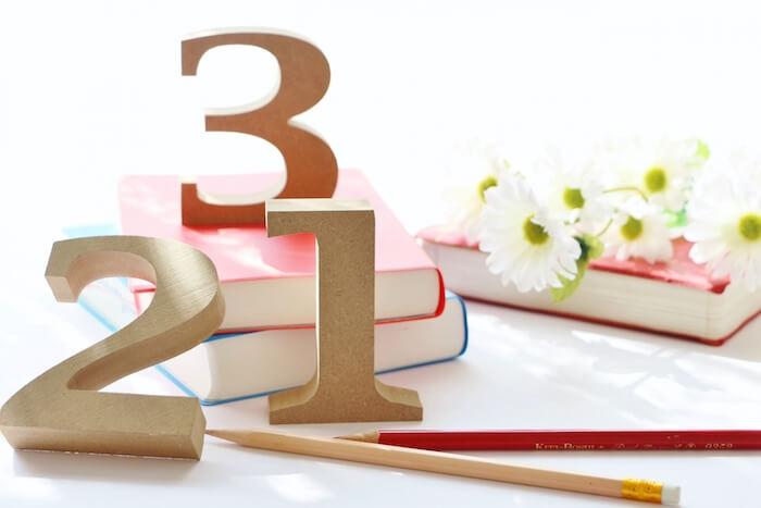 3つの数字と辞書の画像