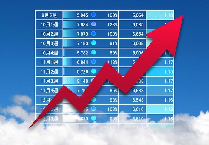 ビジネスの収益が向上するイメージ画像