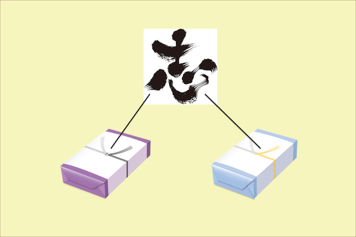 のし紙の具体的なイメージ画像