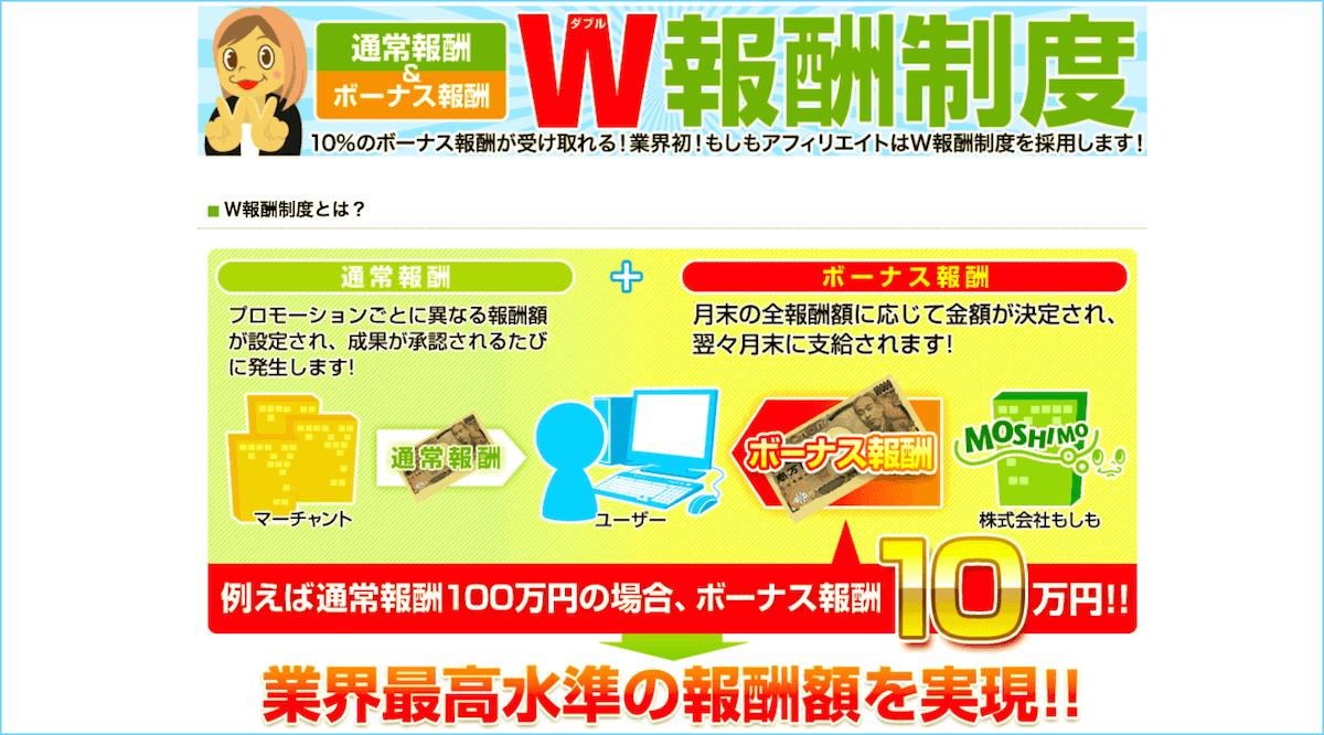 W報酬制度の説明が記載されている画面の画像